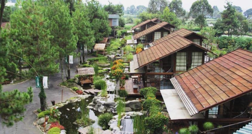 Kampung Jepang Kyoto